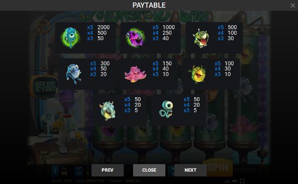 Играй в слоте Monster Lab на Вулкан Россия - официальный сайт отечественного казино