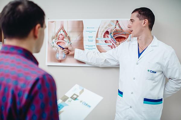 Способы борьбы с анурией. Урология