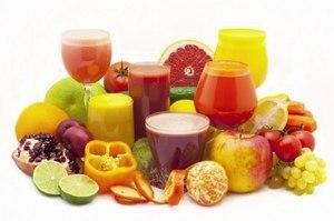 Употребление пищи. Отношение к еде